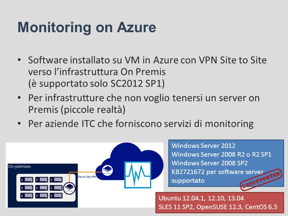 Monitoring on Azure Software installato su VM in Azure con VPN Site to Site verso l'infrastruttura On Premis (è supportato solo SC2012 SP1)