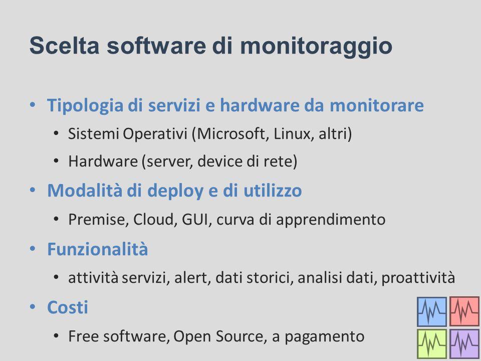 Scelta software di monitoraggio