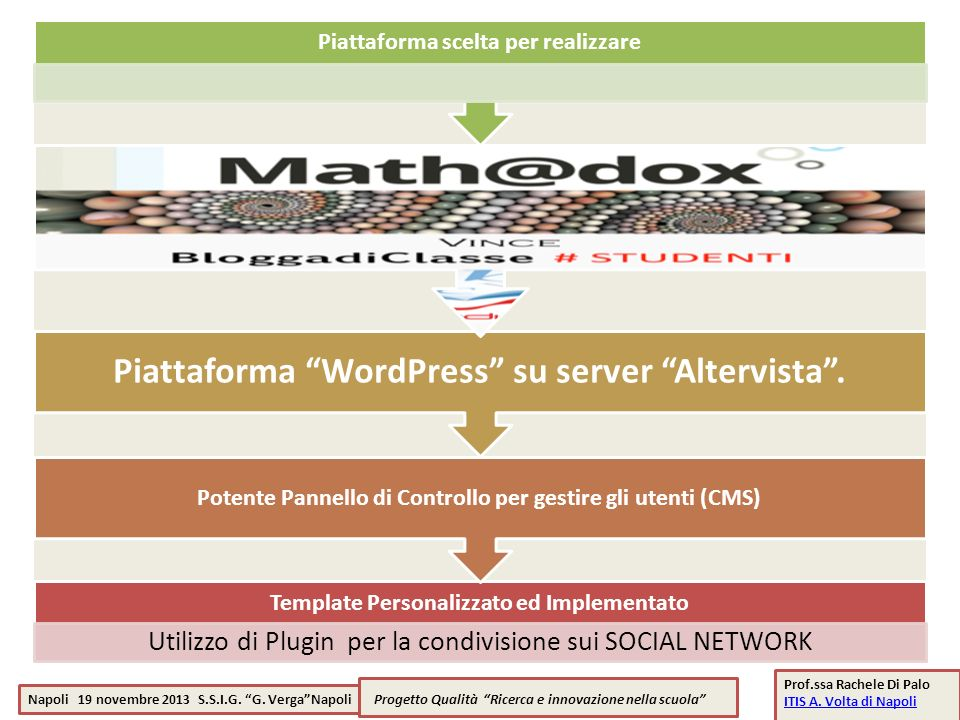 Piattaforma WordPress su server Altervista .