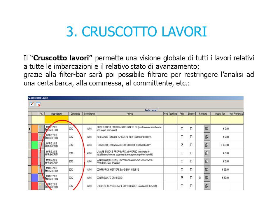 3. CRUSCOTTO LAVORI
