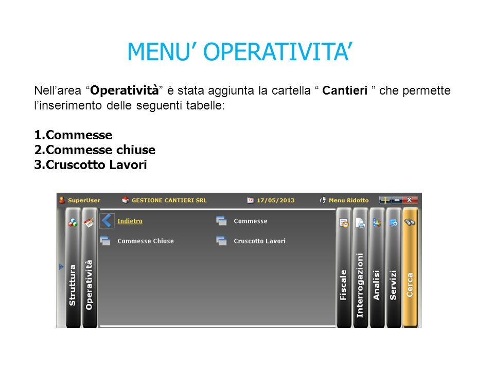 MENU' OPERATIVITA' Nell'area Operatività è stata aggiunta la cartella Cantieri che permette l'inserimento delle seguenti tabelle: