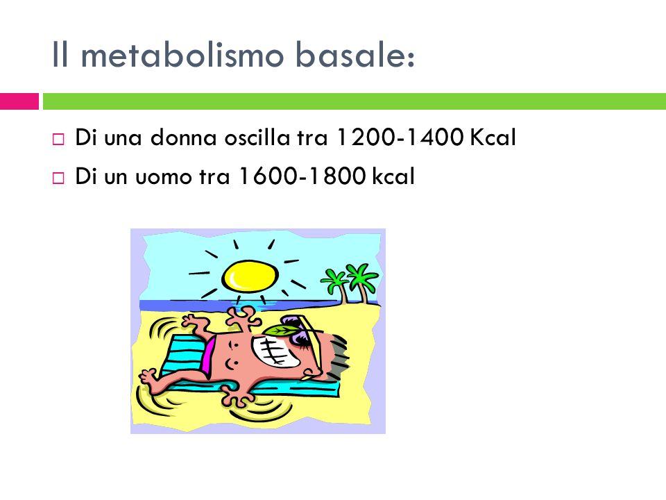 Il metabolismo basale: