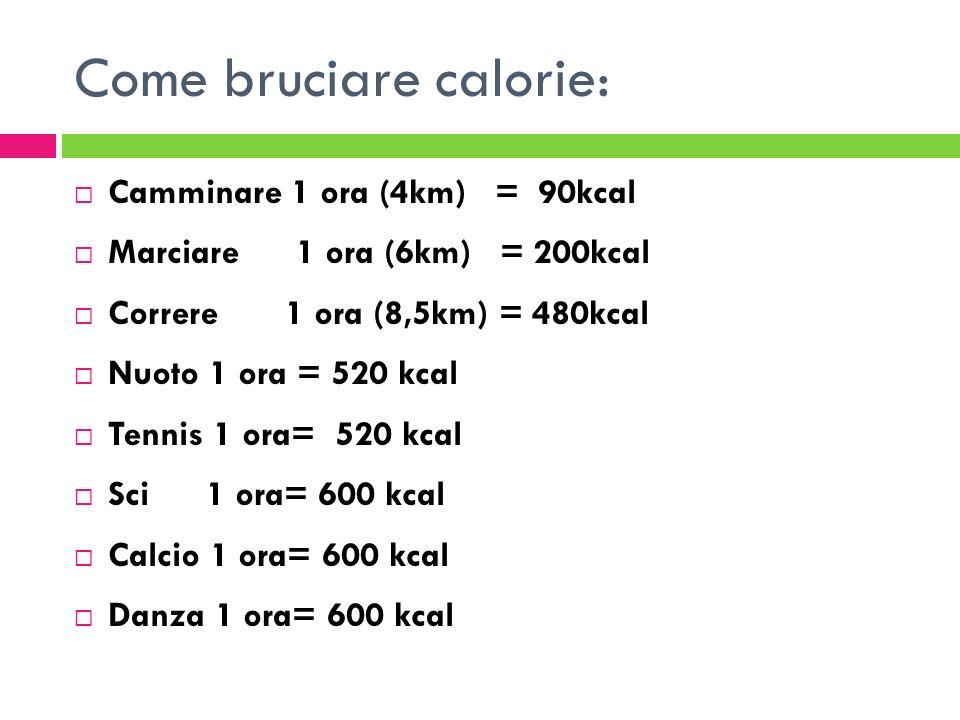 Come bruciare calorie: