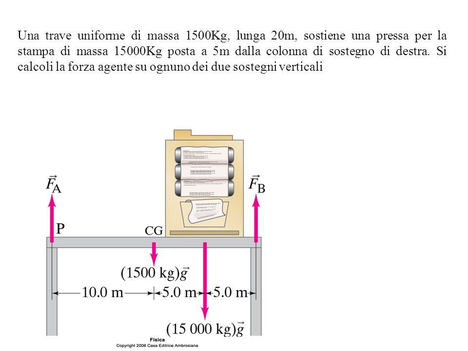 Una trave uniforme di massa 1500Kg, lunga 20m, sostiene una pressa per la stampa di massa 15000Kg posta a 5m dalla colonna di sostegno di destra.