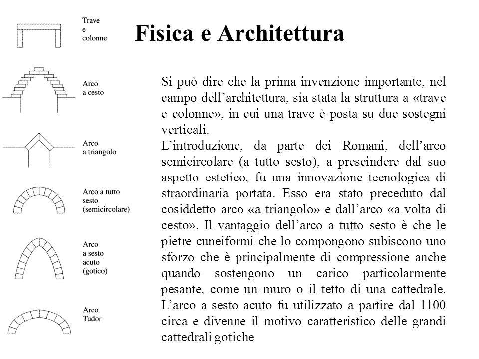 Fisica e Architettura