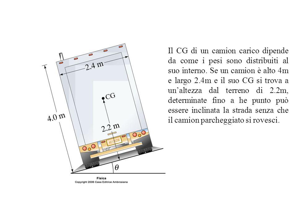 Il CG di un camion carico dipende da come i pesi sono distribuiti al suo interno.