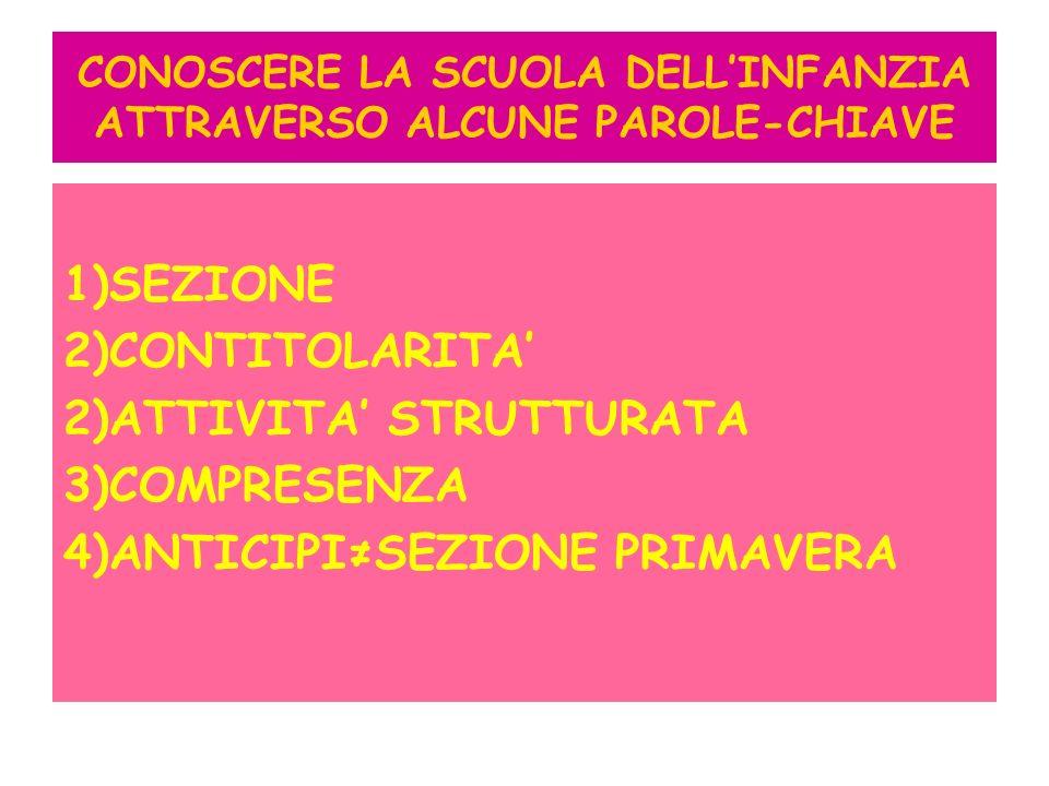 CONOSCERE LA SCUOLA DELL'INFANZIA ATTRAVERSO ALCUNE PAROLE-CHIAVE