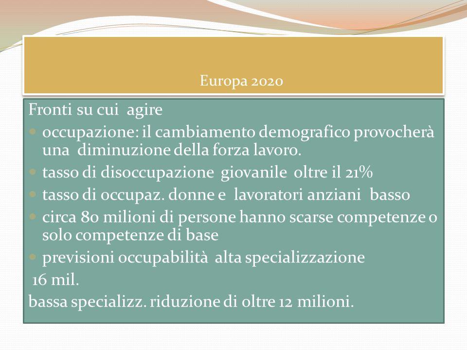 Europa 2020 Fronti su cui agire