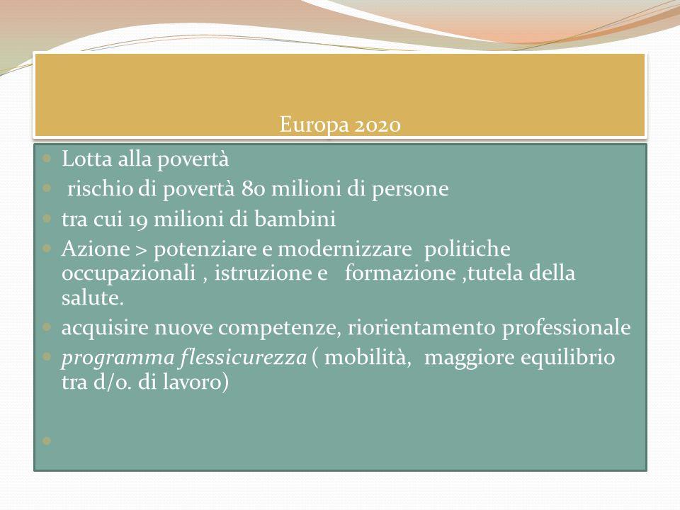 Europa 2020 Lotta alla povertà. rischio di povertà 80 milioni di persone. tra cui 19 milioni di bambini.