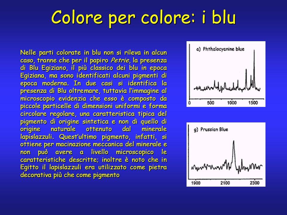 Colore per colore: i blu