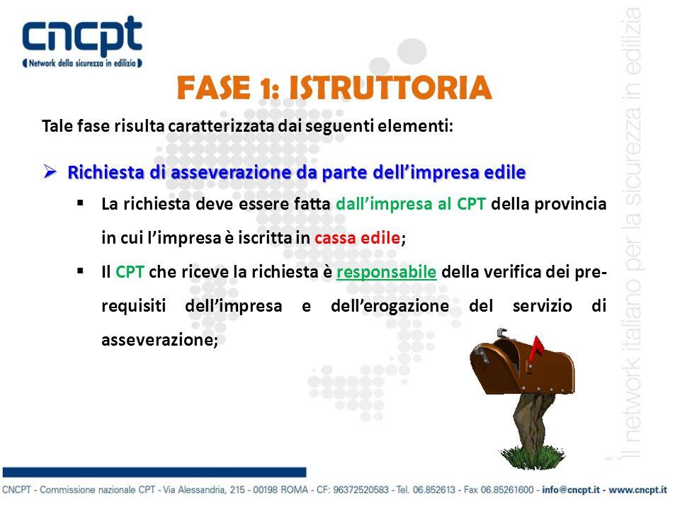 FASE 1: ISTRUTTORIA Tale fase risulta caratterizzata dai seguenti elementi: Richiesta di asseverazione da parte dell'impresa edile.