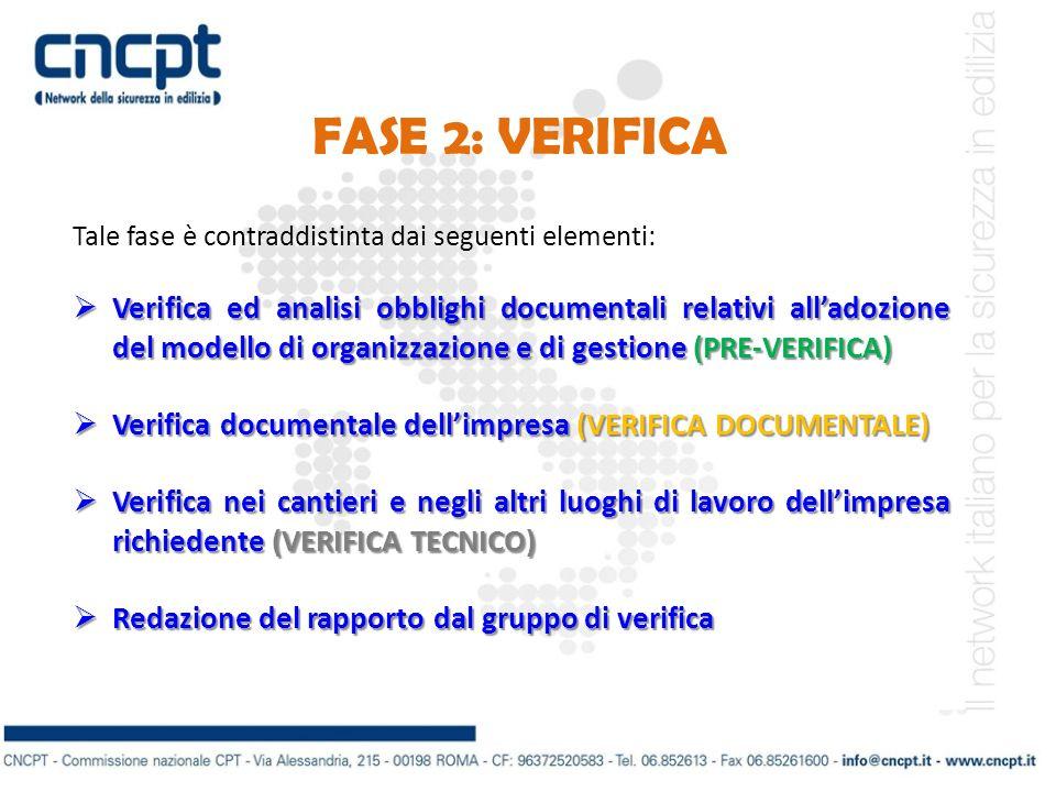 FASE 2: VERIFICA Tale fase è contraddistinta dai seguenti elementi: