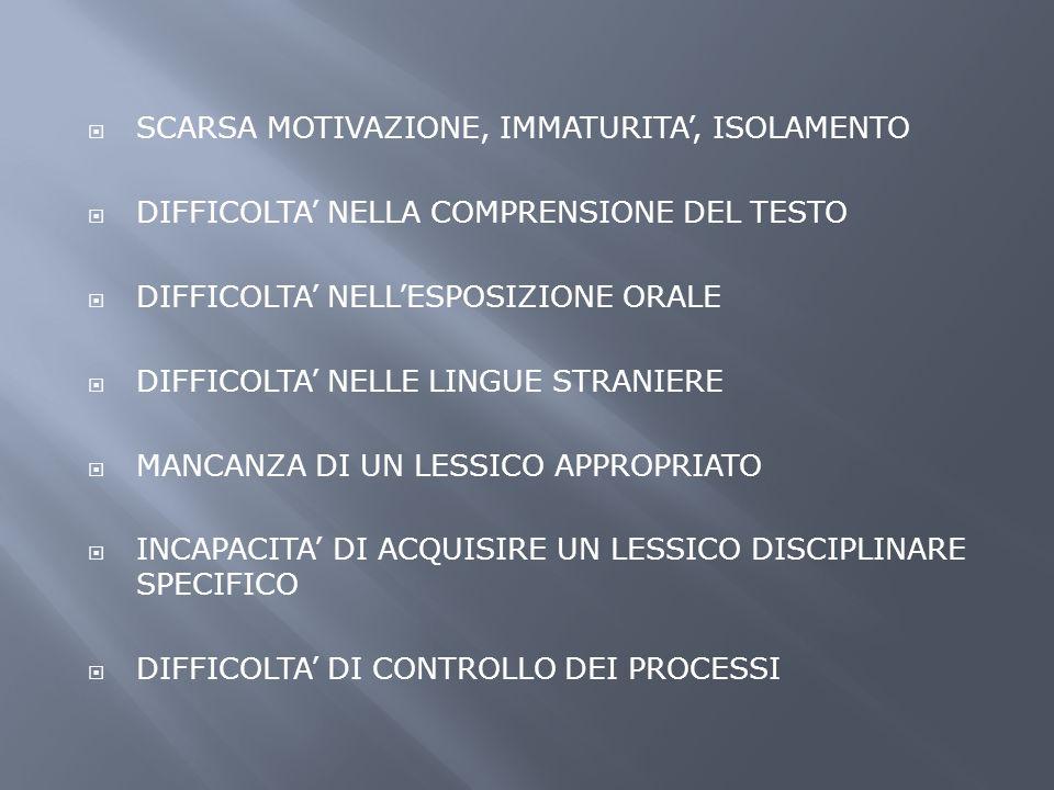 SCARSA MOTIVAZIONE, IMMATURITA', ISOLAMENTO