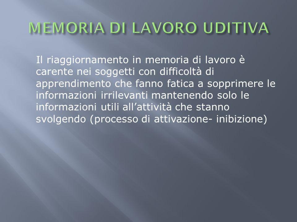 MEMORIA DI LAVORO UDITIVA