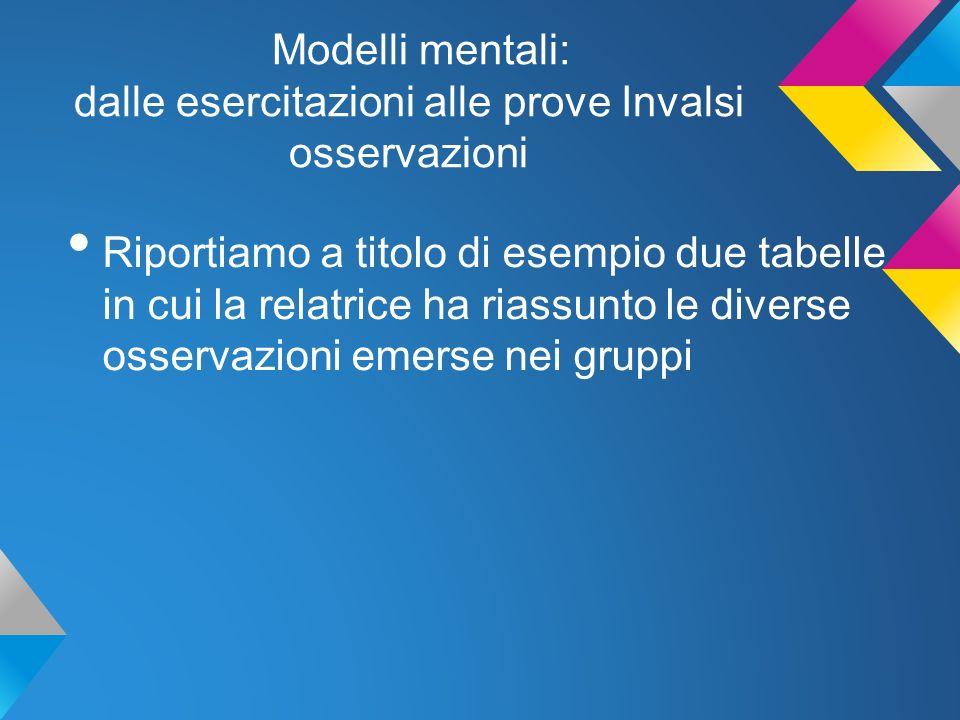 Modelli mentali: dalle esercitazioni alle prove Invalsi osservazioni