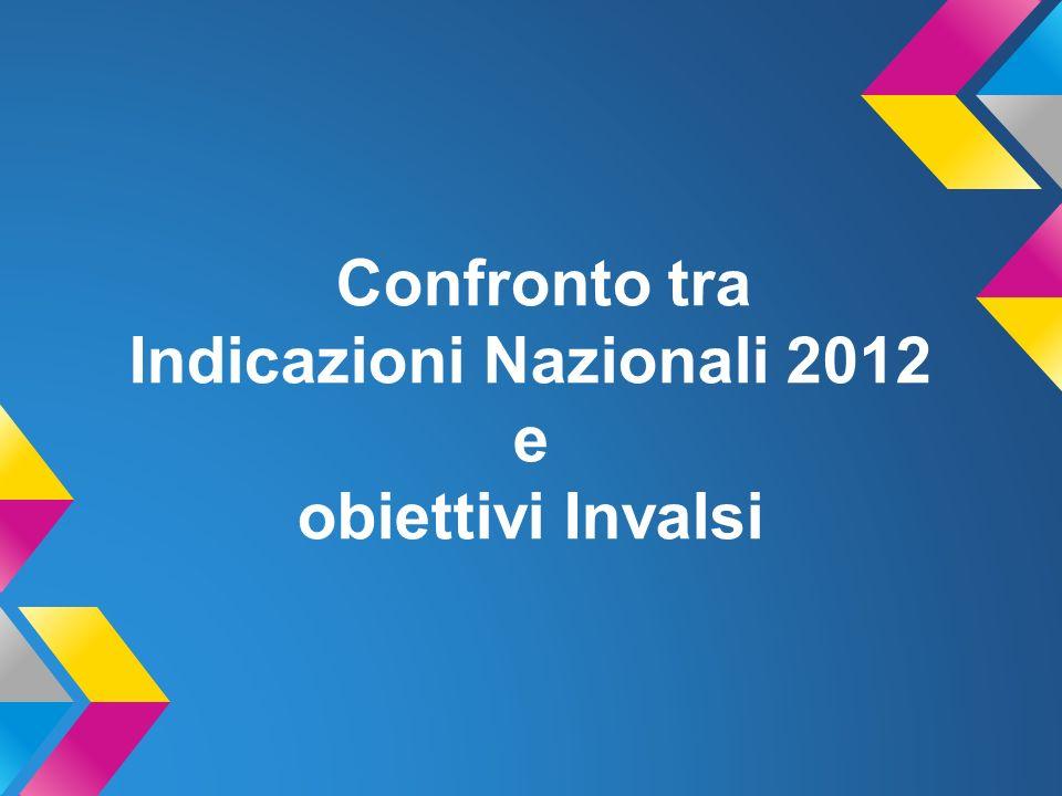 Confronto tra Indicazioni Nazionali 2012 e obiettivi Invalsi