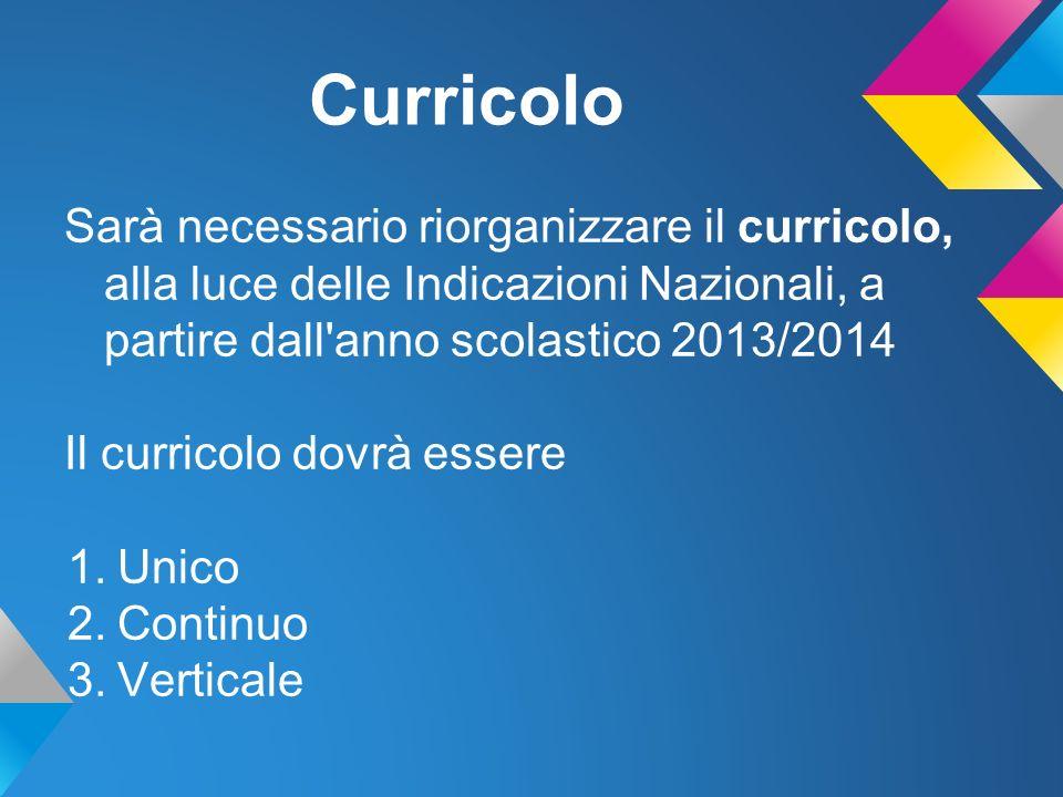 Curricolo Sarà necessario riorganizzare il curricolo, alla luce delle Indicazioni Nazionali, a partire dall anno scolastico 2013/2014.