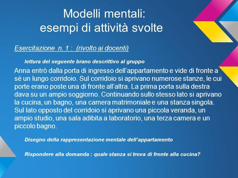 Modelli mentali: esempi di attività svolte