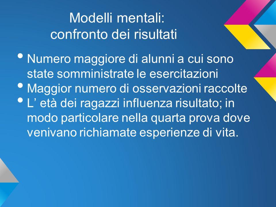 Modelli mentali: confronto dei risultati
