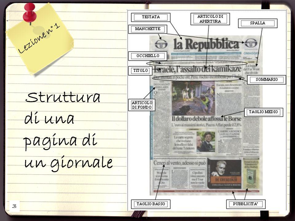 Lezione n° 1 Struttura di una pagina di un giornale 3 2