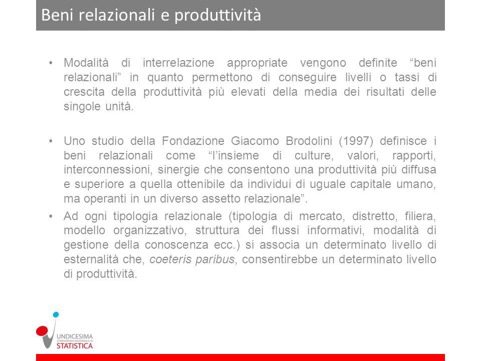 Beni relazionali e produttività