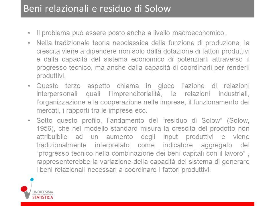 Beni relazionali e residuo di Solow