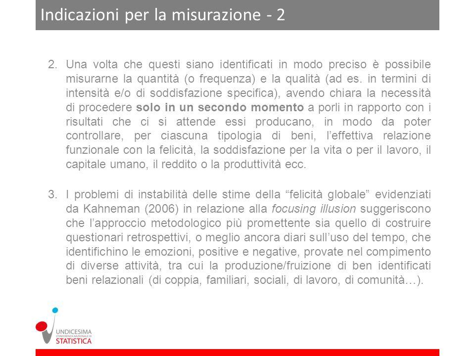 Indicazioni per la misurazione - 2