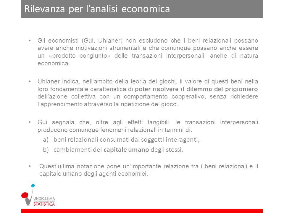 Rilevanza per l'analisi economica