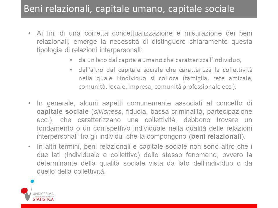 Beni relazionali, capitale umano, capitale sociale