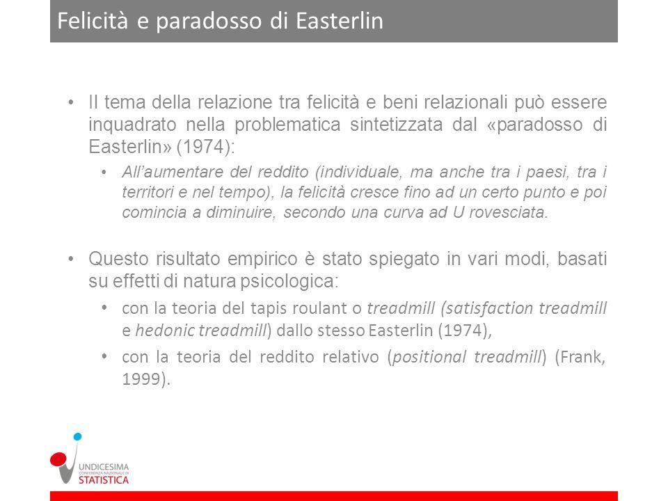 Felicità e paradosso di Easterlin