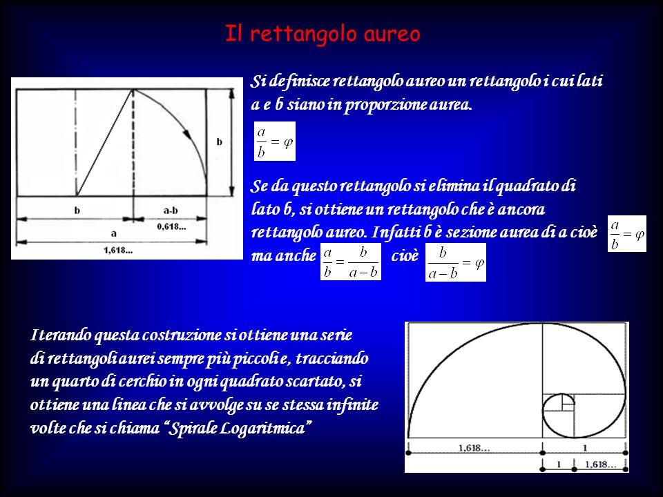 Il rettangolo aureo Si definisce rettangolo aureo un rettangolo i cui lati a e b siano in proporzione aurea.