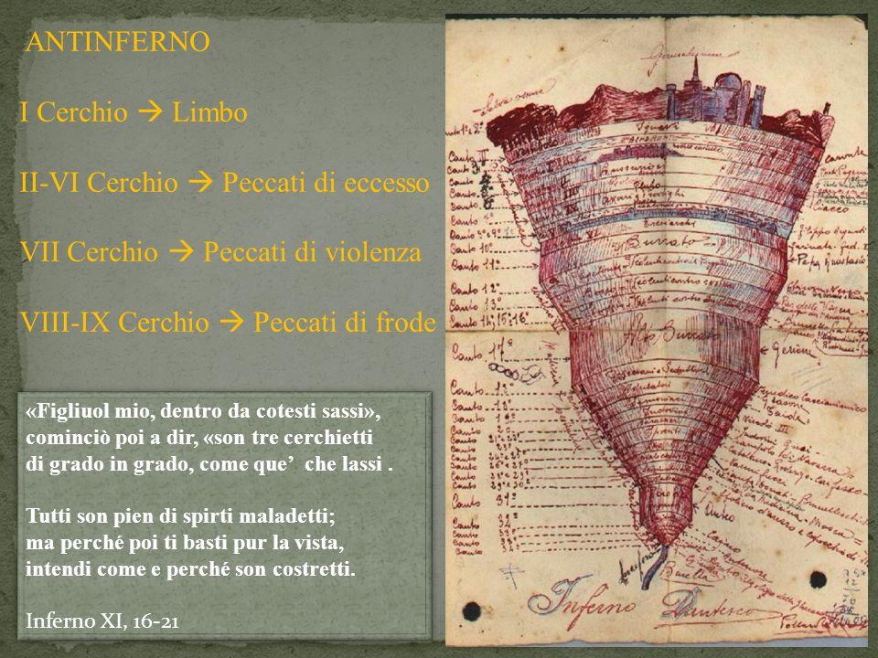 II-VI Cerchio  Peccati di eccesso VII Cerchio  Peccati di violenza