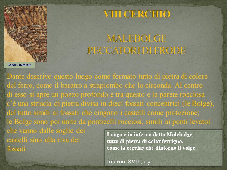 MALEBOLGE PECCATORI DI FRODE