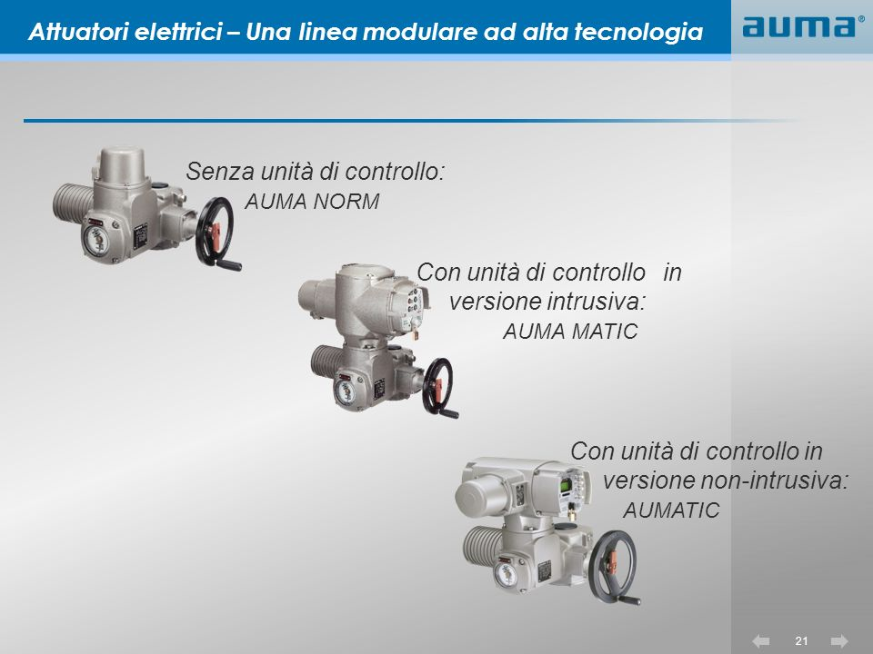 Attuatori elettrici – Una linea modulare ad alta tecnologia