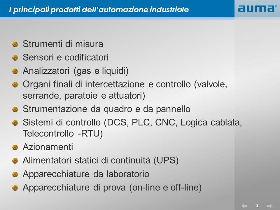I principali prodotti dell'automazione industriale