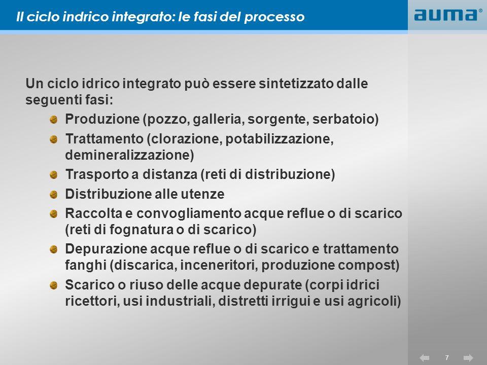 Il ciclo indrico integrato: le fasi del processo