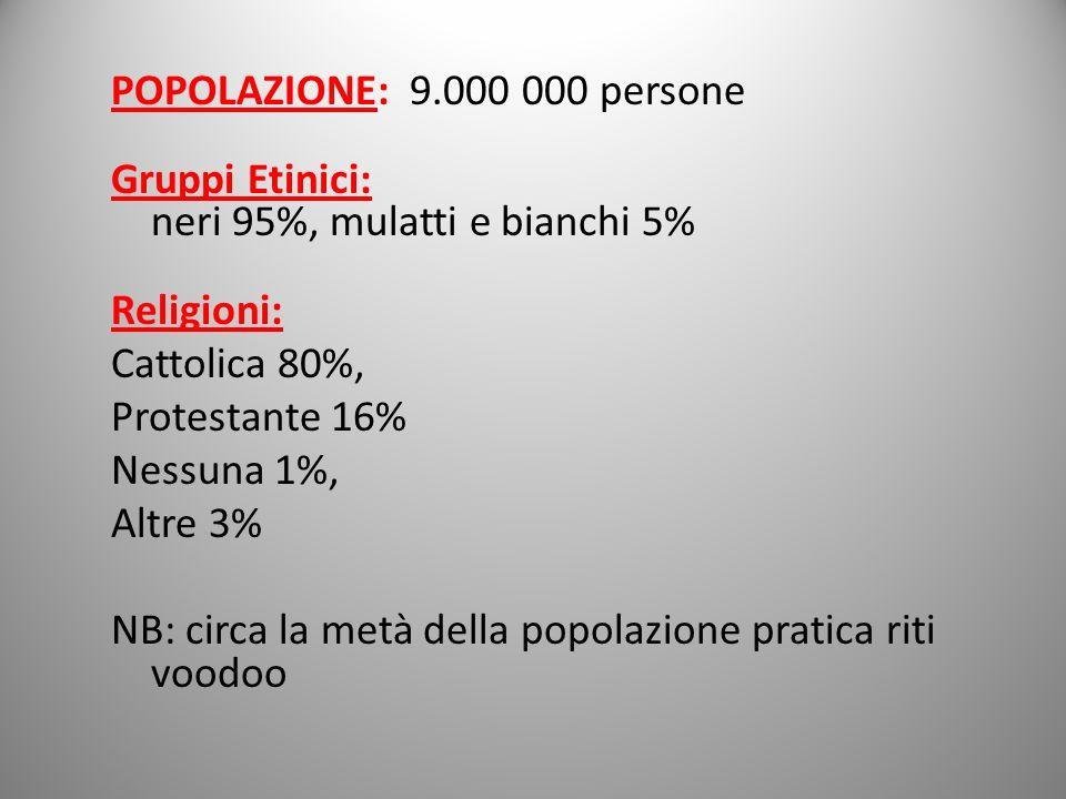 POPOLAZIONE: 9.000 000 persone Gruppi Etinici: neri 95%, mulatti e bianchi 5% Religioni: Cattolica 80%, Protestante 16% Nessuna 1%, Altre 3% NB: circa la metà della popolazione pratica riti voodoo