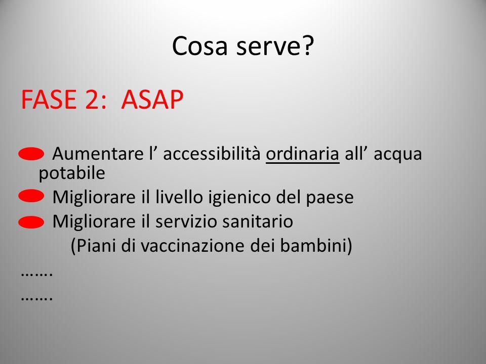 Cosa serve FASE 2: ASAP. Aumentare l' accessibilità ordinaria all' acqua potabile. Migliorare il livello igienico del paese.