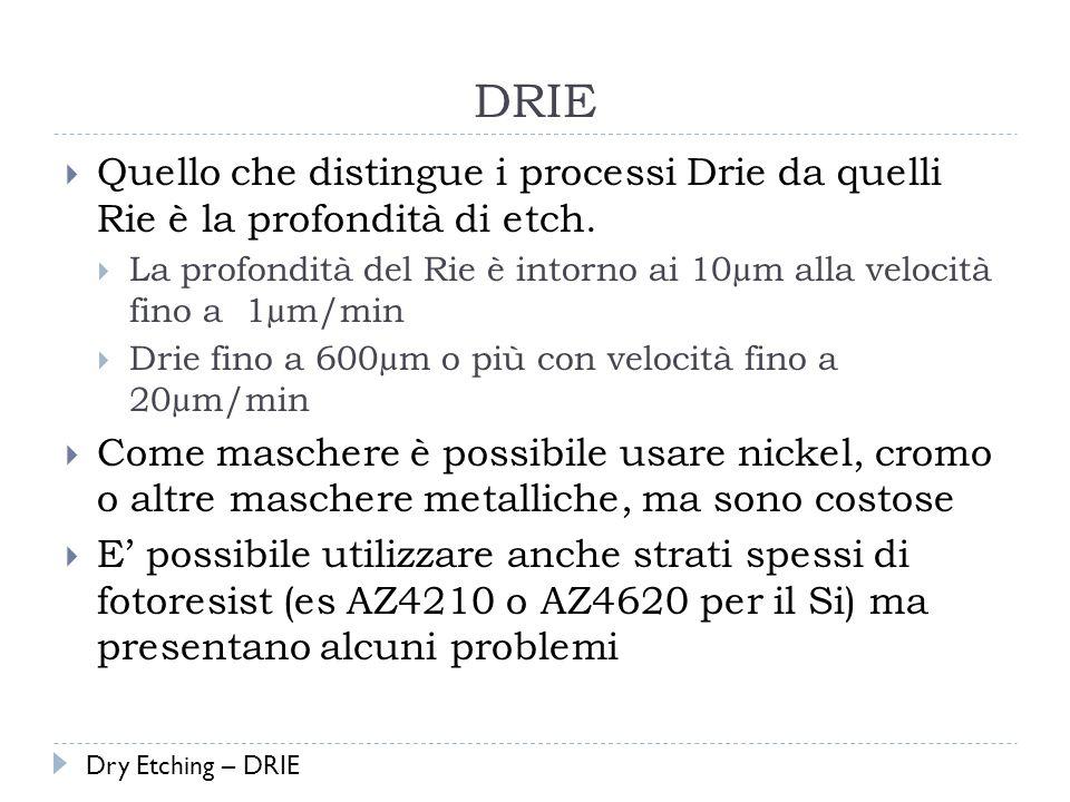 DRIE Quello che distingue i processi Drie da quelli Rie è la profondità di etch.