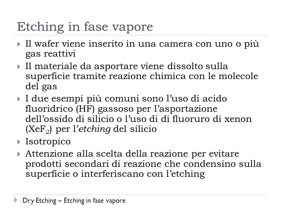 Etching in fase vapore Il wafer viene inserito in una camera con uno o più gas reattivi.