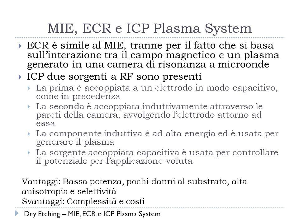 MIE, ECR e ICP Plasma System