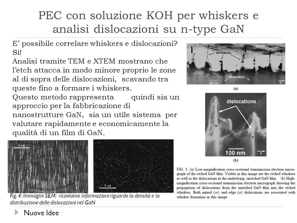 PEC con soluzione KOH per whiskers e analisi dislocazioni su n-type GaN