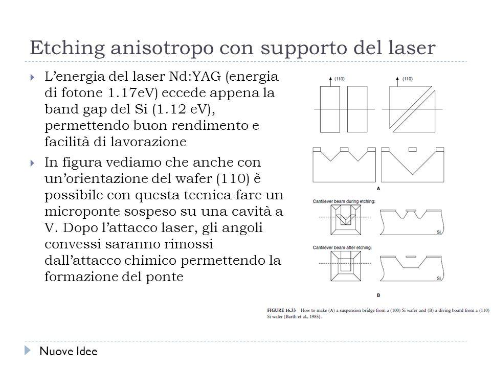 Etching anisotropo con supporto del laser