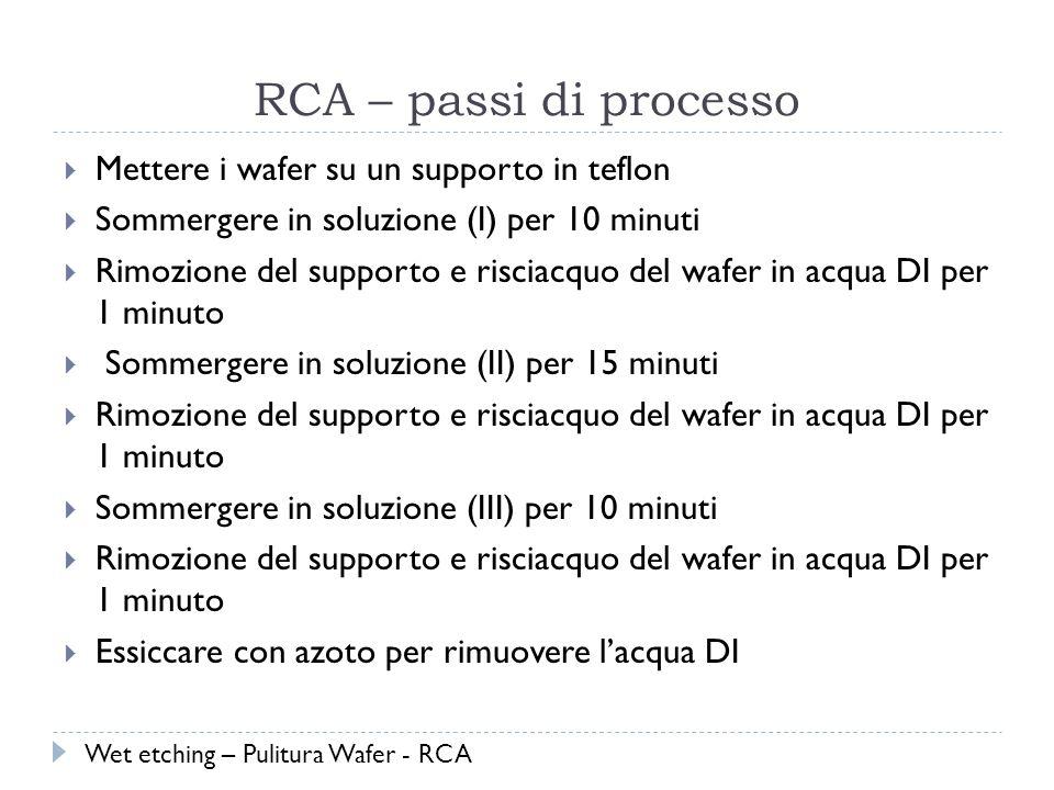 RCA – passi di processo Mettere i wafer su un supporto in teflon