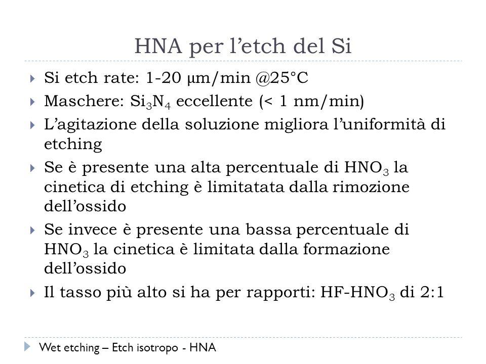 HNA per l'etch del Si Si etch rate: 1-20 μm/min @25°C