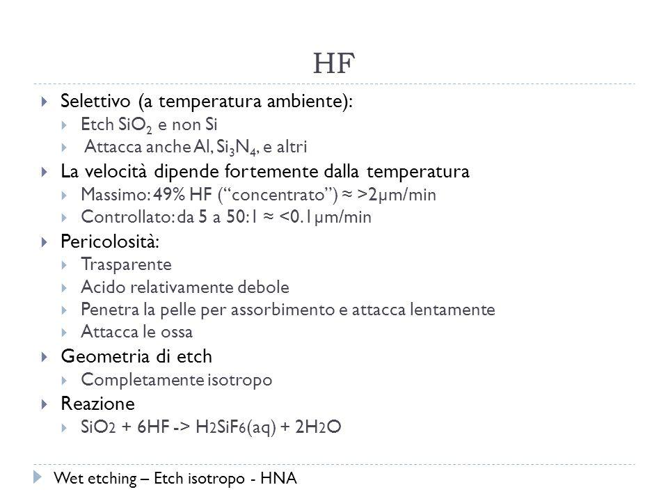 HF Selettivo (a temperatura ambiente):