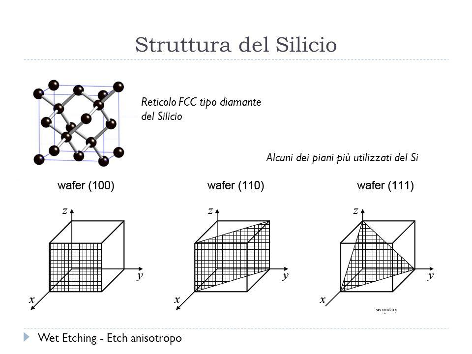 Struttura del Silicio Reticolo FCC tipo diamante del Silicio