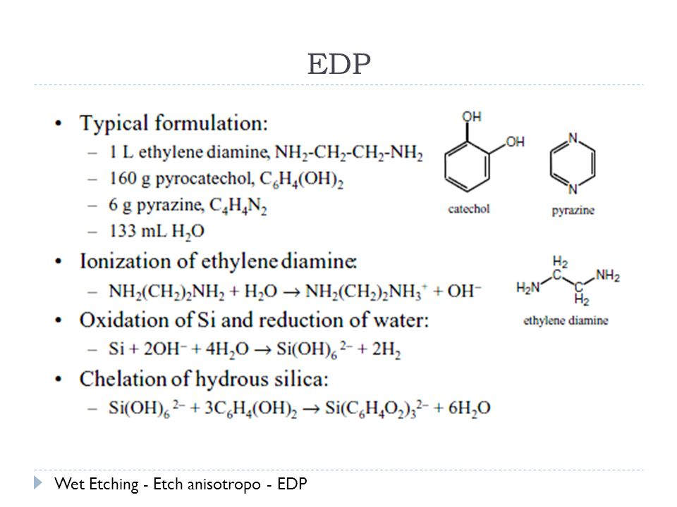 EDP Wet Etching - Etch anisotropo - EDP