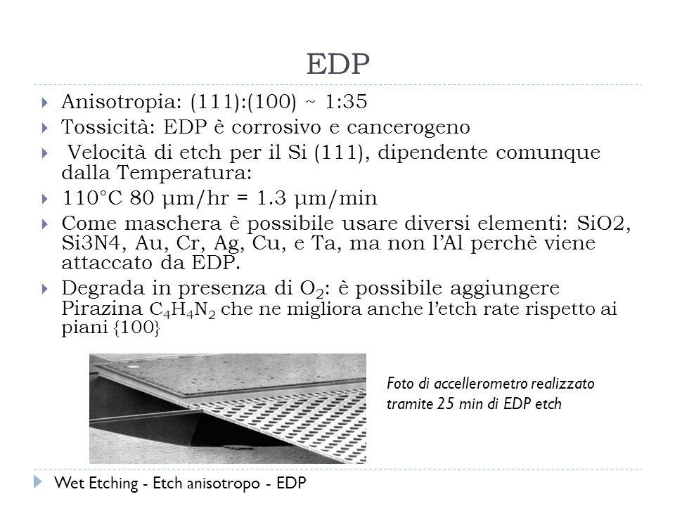 EDP Anisotropia: (111):(100) ~ 1:35
