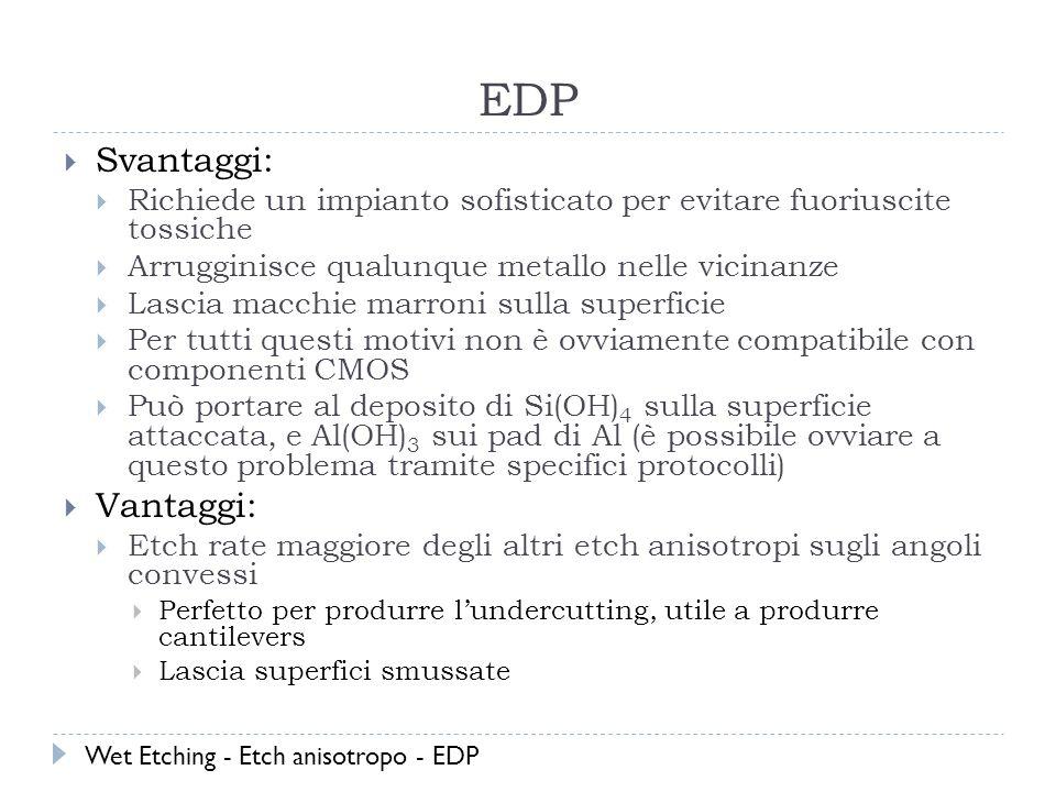 EDP Svantaggi: Vantaggi: